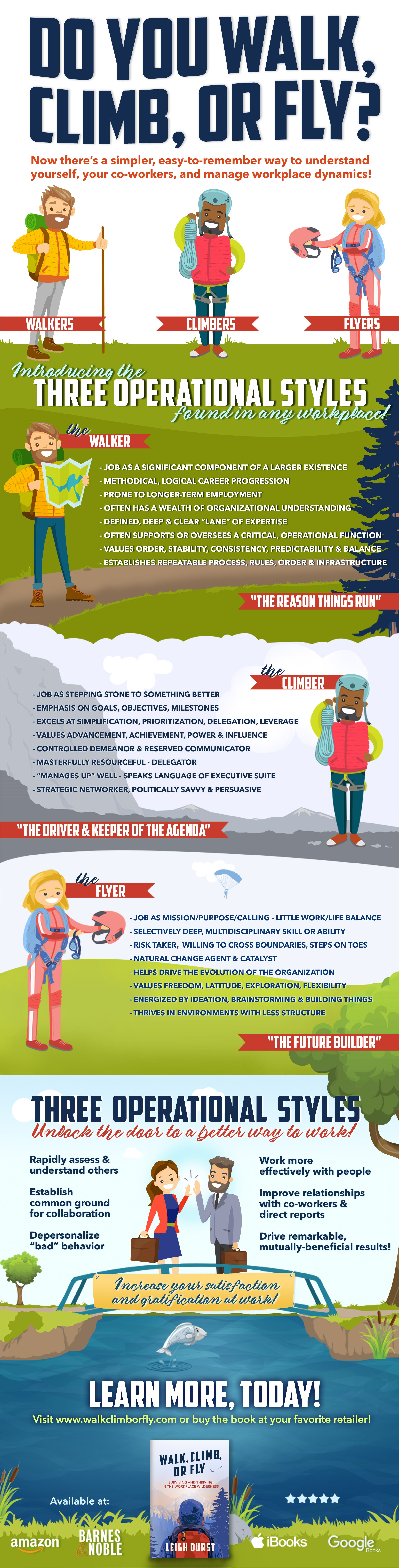 Operational Styles Infographic - Do you Walk Climb or Fly?